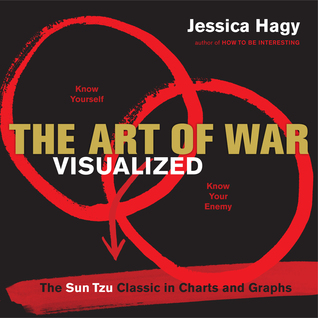 The Art of War Visualized: The Sun Tzu Classic en Gráficos y Gráficos