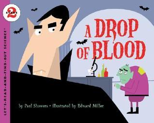 Una gota de sangre
