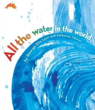 Todo el agua en el mundo