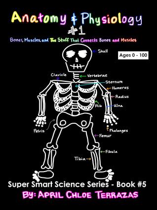 Anatomía y Fisiología Parte 1: Huesos, músculos y las cosas que conectan los huesos y los músculos